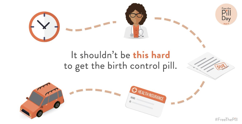 It shouldn't be this hard to get the birth control pill. Free the pill